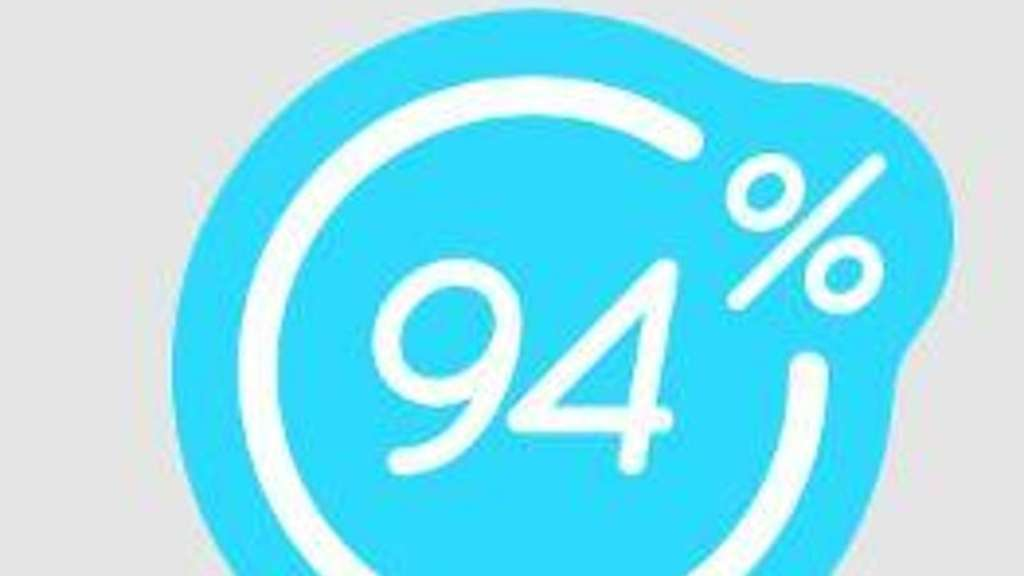 Danach Bin Ich Schtig 94 Prozent Spiel