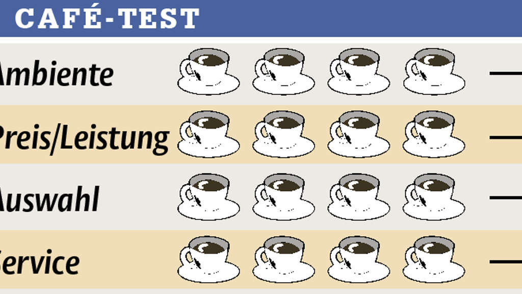 Café-Test Eberts 2sp