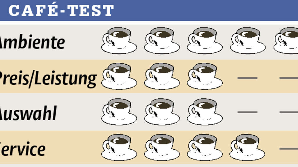 Café-Test Cafe Eigenart 1,3sp