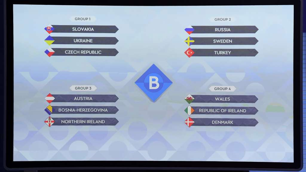 UEFA Nations League 2018/19, Liga B